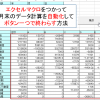 エクセルマクロVBAで集計|月末処理のデータ計算を自動化|サンプル付