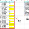 エクセルマクロVBAで大量データを比較・照合してマッチングする方法
