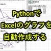 Pythonでエクセルを読み込みPandasで解析してグラフ作成を自動化