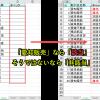 ExcelマクロVBAでIF関数を作成(条件付き書式のように文字列を赤くする)