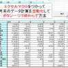 エクセルマクロVBAで集計|月別合計のデータ計算を自動化|サンプル付