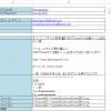 VBAでGmail送信!CDOを活用してメールを操作する方法